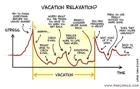 vacation relaxation