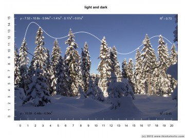 light and dark - curve fitting to a winter landscape